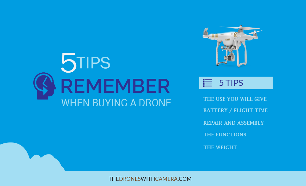 5 Tips For Buying of Drones with Camera.